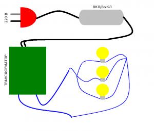 Разноцветная схема для детей